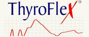 Thyroflex Thyroid Test